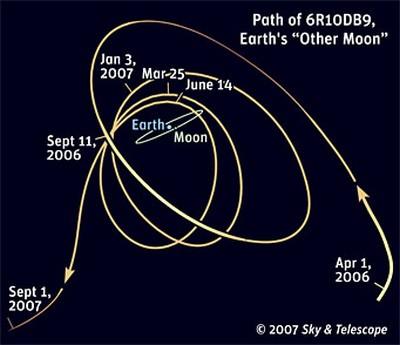6R10DB9-seconde-lune