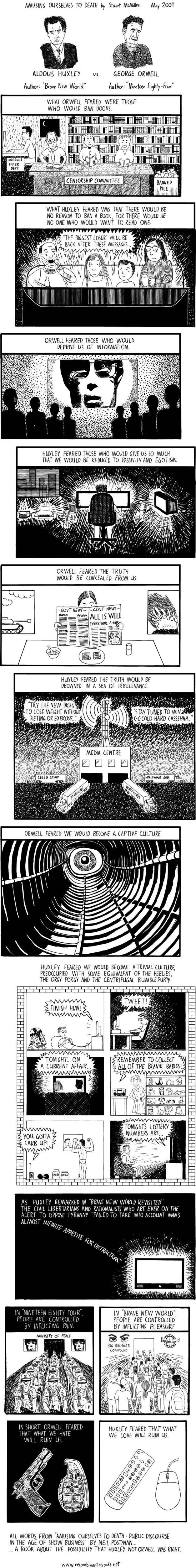 Huxley vs Orwell